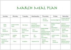 monthly meal planning