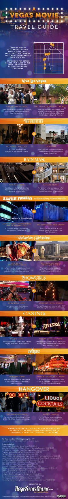 Las Vegas movie travel guide. Infographic by VegasSlotsOnline.com #LasVegas #TravelNevada
