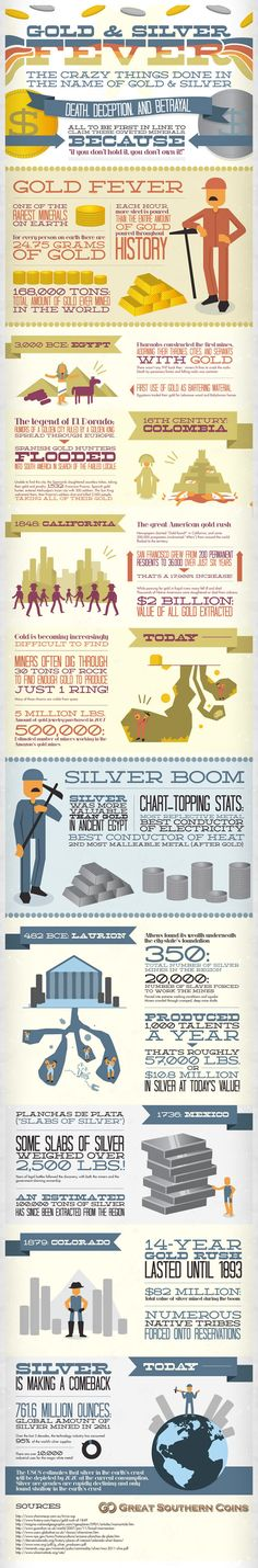 Gold and Silver Fever