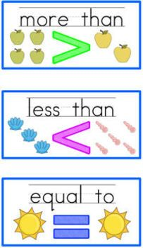 "Elementary ""Math Talk"" Math Word Wall  Students will make connections with these concepts through colorful visual images and print reinforcement. Words are color-coded by math strands for ease of use by teachers and students. Categories include shapes, solid shapes, position words, patterns, money, counting, math facts, measurement, tools, sorting, ordinal numbers, and place value. $4.00"