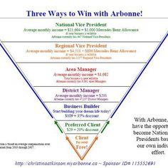 arbonne pyramid scheme
