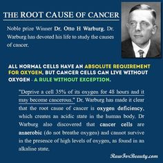 The Root Cause of Cancer
