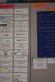 math word wall, illustrations, closets, math vocabulary, pockets, pocket charts, places, word walls, cards