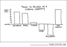 Awesome. wedding ceremonies, laugh, kraken, stuff, releas, funni, weddings, humor, thing