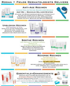 Check out our amazing clinically-proven skincare regimens for our most common skin concerns!   Rodan and Fields Dermatologists. See website: www.vanessaromo.myrandf.com