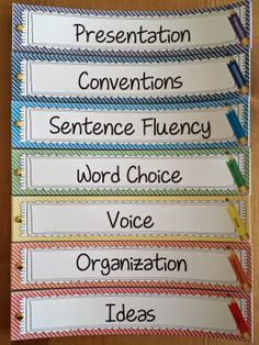 Writing Reflection Fans using the 6+1 Traits of Writing.  Use during or after writing minilessons or activities.  Great for partner work or self-reflection.  $