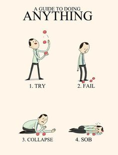 A guide to doing anything.