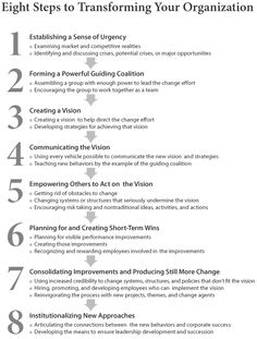 """kotter s eight steps for transforming your organization Eight steps to transform your organization written by robert greiner on  this begs the question: """"how do we maximize the probability of successfully effecting change in an organization"""" i'm so glad you asked in leading change: why transformation efforts fail, john kotter outlines 8 steps to transform an organization these steps."""