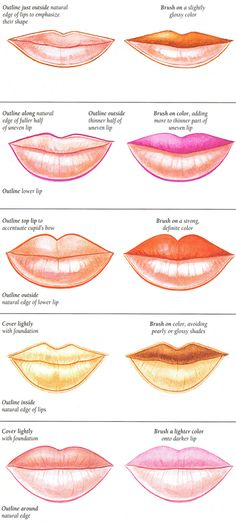 makeup for various lip shapes
