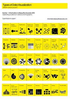 la datavis, twitter, graphic, de visualis, data visualisation, data visualization, dataviz visual, icons, design