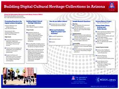 GPSC Student Showcase 2011: Building Digital Cultural Heritage Collections in Arizona