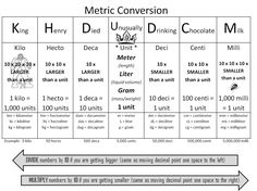 """Math - Metric conversion trick using """"King Henry Died Unusually Drinking Chocolate Milk.""""  This simplifies the whole metric conversion process and makes it fun! Includes a very nice freebie for grade 6"""