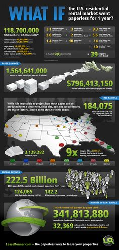 INFOGRAPHIC: How we could save 1.5 billion pieces of paper this year