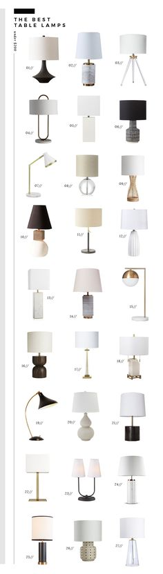 The Best Table Lamps