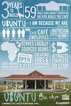 Today is the grand opening of Café UBUNTU in Kenya! Learn how they'll create jobs and support the community!