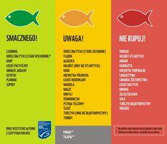 jakie ryby kupować