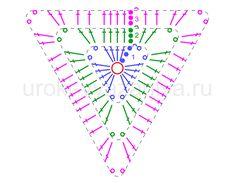 Crochet Triangle - Chart ❥ 4U // hf