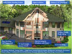Yurt on pinterest yurts yurt living and yurt interior for Deltec homes cost