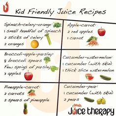 Juice recipes for the kids!! No worries you can drink them too :)