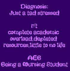Nursing Student: Nursing Diagnosis