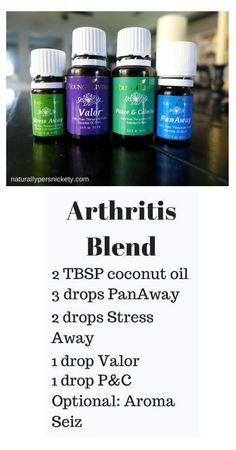 Arthritis Blend