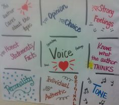 6 Traits Voice mini-lesson skills on display!