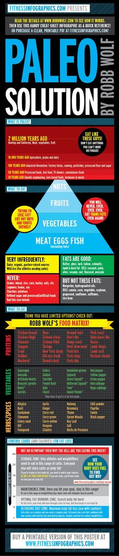 Fitness InfographicsDiets: The Paleo Solution - Fitness Infographics