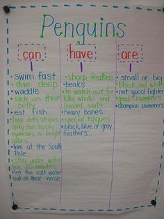 Penguin can, have, are graph