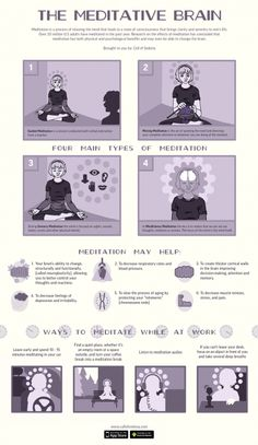 From OM To OMG: Science, Your Brain, And The Productive Powers Of Meditation | Fast Company
