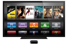 Great article on how Apple TV helps businesses make presentations in conference rooms using the Apple TV and iP*d devices.  I see that same potential in a classroom, even in a one iP*d classroom