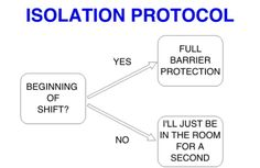 CDC #Ebola Isolation Protocol deficiency discovered!