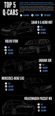 Q Car infographic