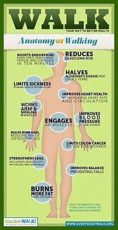 Infographic: Walk Your Way To Better Health