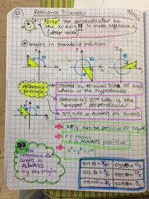 teaching precal by carlarisano on pinterest algebra 2 precalculus and trigonometry. Black Bedroom Furniture Sets. Home Design Ideas