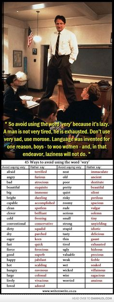 A Little Cheat Sheet To Avoid Using The Word 'Very'.  OBTW, 'very' good movie, Robin Williams.