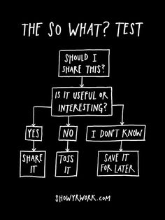The So What? Test poster from Show Your Work! by Austin Kleon http://showyrwork.com