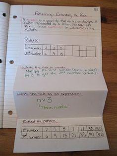 math journal-patterns