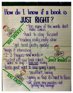 anchor chart - how do I know if a book is JUST RIGHT?