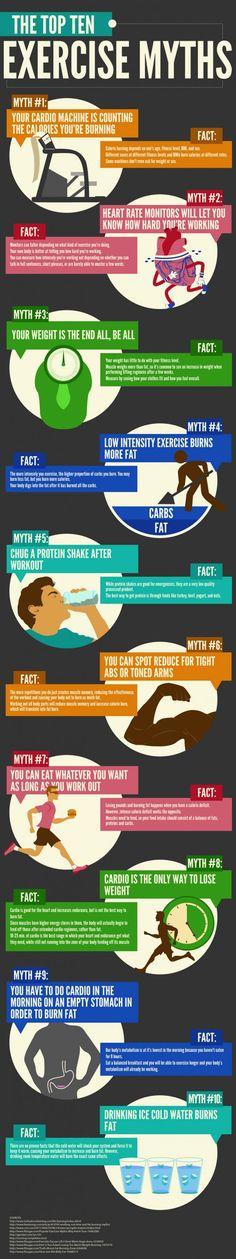 Top 10 #ExerciseMyths