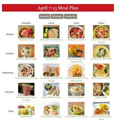 Healthy meal plan ideas for kids- week of April 7-13 meal plan!