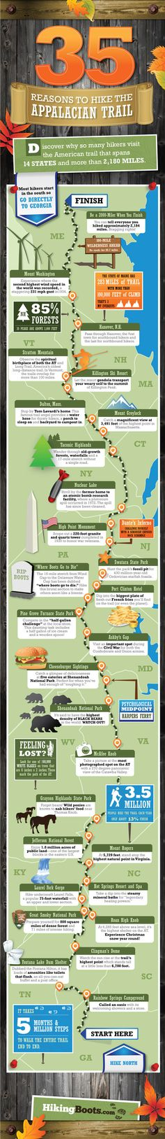 Reasons to #hike the #Appalachian #Trail infographic.