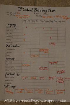 Tot School Planning Sheet