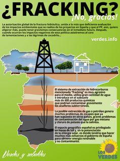 ¿Fracking? ¡No, gracias!