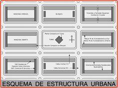 TRAMA URBANA EFICAZ TÉRMICAMENTE// La trama urbana debiera diseñarse de tal manera que después permita al edificio que sobre ella se implante captar la radiación solar gratuita; a este respecto nuestro país presenta grandes ventajas a ser aprovechadas; y a tal fin resulta necesario el disponer de fachadas orientadas al mediodía que en nuestras latitudes resultan ser el sur (aproximado). Una fachada al sur…—> http://albertotroconiz.blogspot.com.es/2015/11/eficacia-termica-en-la-trama-urbana.html