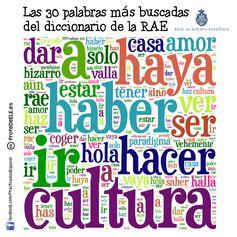 Nube de palabras con las 30 búsquedas más frecuentes del diccionario de la RAE | Más materiales en www.profedeele.es y www.fb.com/PracticamosEspanol