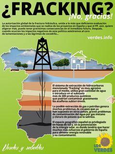 Los Verdes denuncian la irresponsabilidad del PP al dar luz verde a la fractura hidráulica para buscar gas