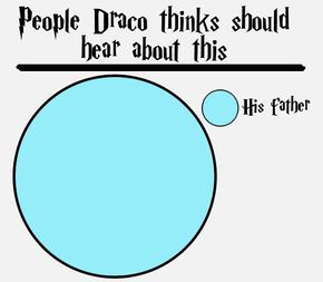 14 Charts That Only Harry Potter Geeks Will Understand - Harry Potter