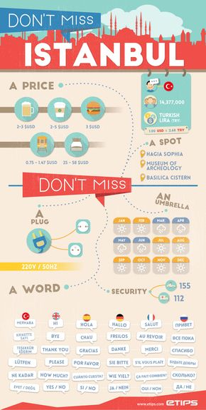 Don't miss Istanbul, Turkey - Infographic by eTips Travel Apps