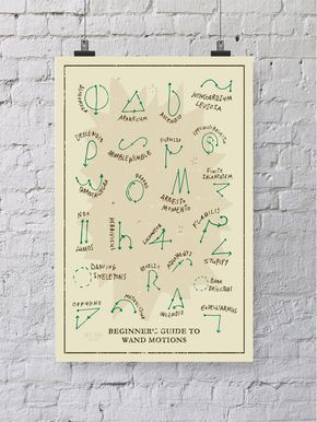 35 Things To Buy Your Favorite Slytherin - This poster of wand movements in Slytherin colors so they can keep a leg up on the other Houses. | 35 Perfectly Cunning Gifts For Slytherins