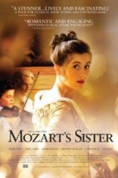 Amadeus'un beş yaş büyük ablası Maria Anna 'Nannerl' Mozart'ın hayat hikayesi... Yıl 1763. Mozart ailesi adeta göçebe hayatı sürmektedir. Maria Anna 'Nannerl' Mozart müzikle ilgilenirken, beş yaş küçük kardeşi Amadeus'un da müziğe yetenekli olduğu ve hatta bir deha olduğu ortaya çıkacaktır.